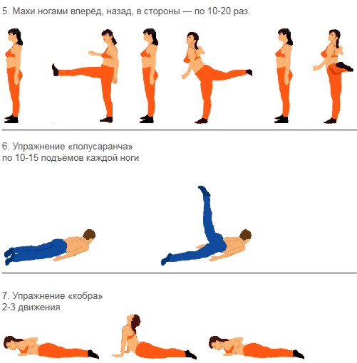 упражнения для сжигания жира в домашних условиях узнать