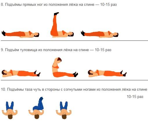 какие упражнения сжигают жир на бедрах